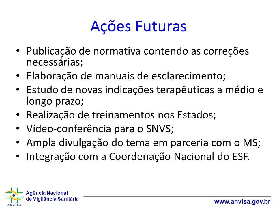 Ações Futuras Publicação de normativa contendo as correções necessárias; Elaboração de manuais de esclarecimento;