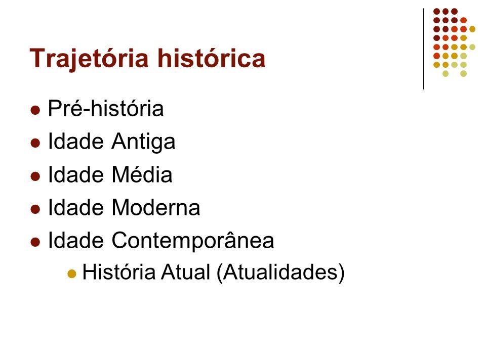 Trajetória histórica Pré-história Idade Antiga Idade Média