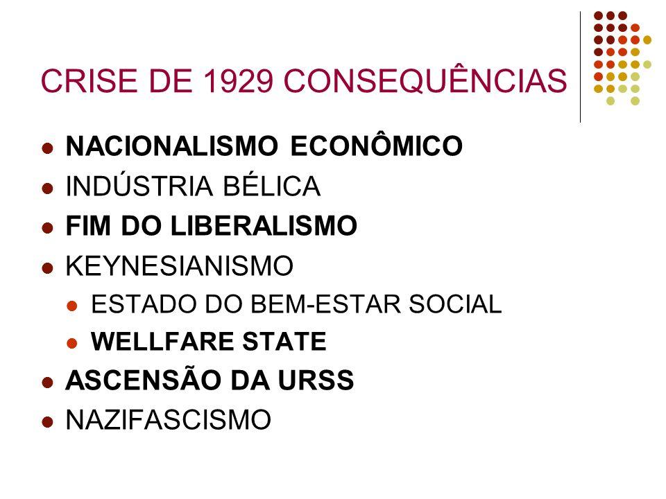 CRISE DE 1929 CONSEQUÊNCIAS