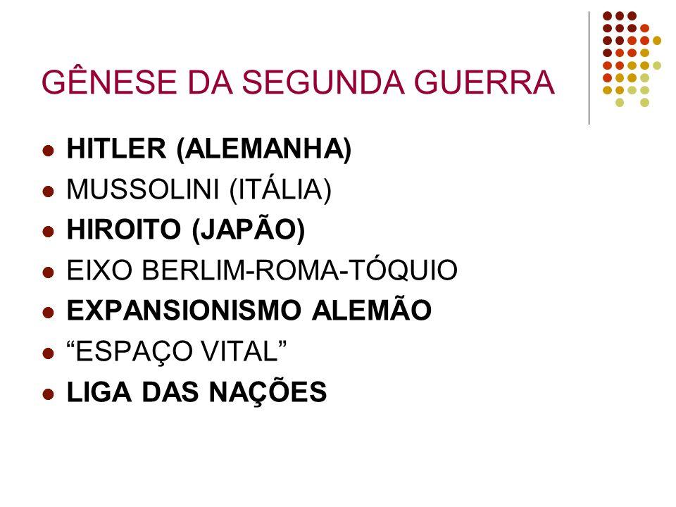 GÊNESE DA SEGUNDA GUERRA