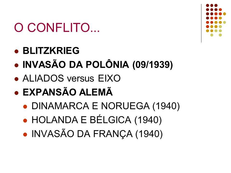 O CONFLITO... BLITZKRIEG INVASÃO DA POLÔNIA (09/1939)
