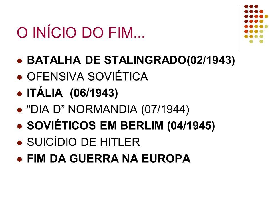 O INÍCIO DO FIM... BATALHA DE STALINGRADO(02/1943) OFENSIVA SOVIÉTICA