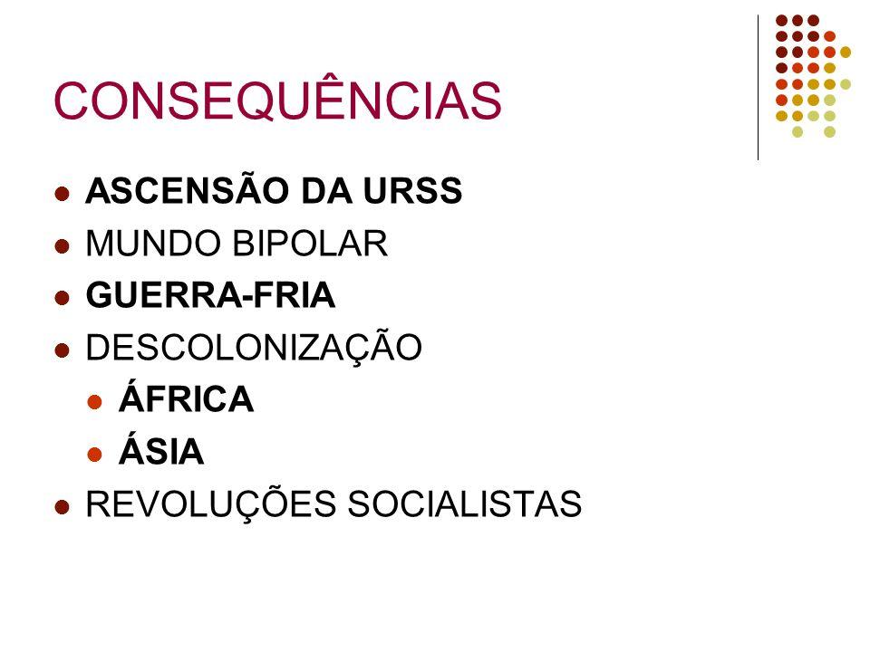 CONSEQUÊNCIAS ASCENSÃO DA URSS MUNDO BIPOLAR GUERRA-FRIA