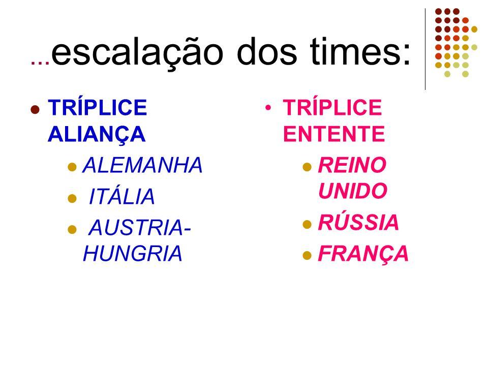 ...escalação dos times: TRÍPLICE ALIANÇA ALEMANHA ITÁLIA