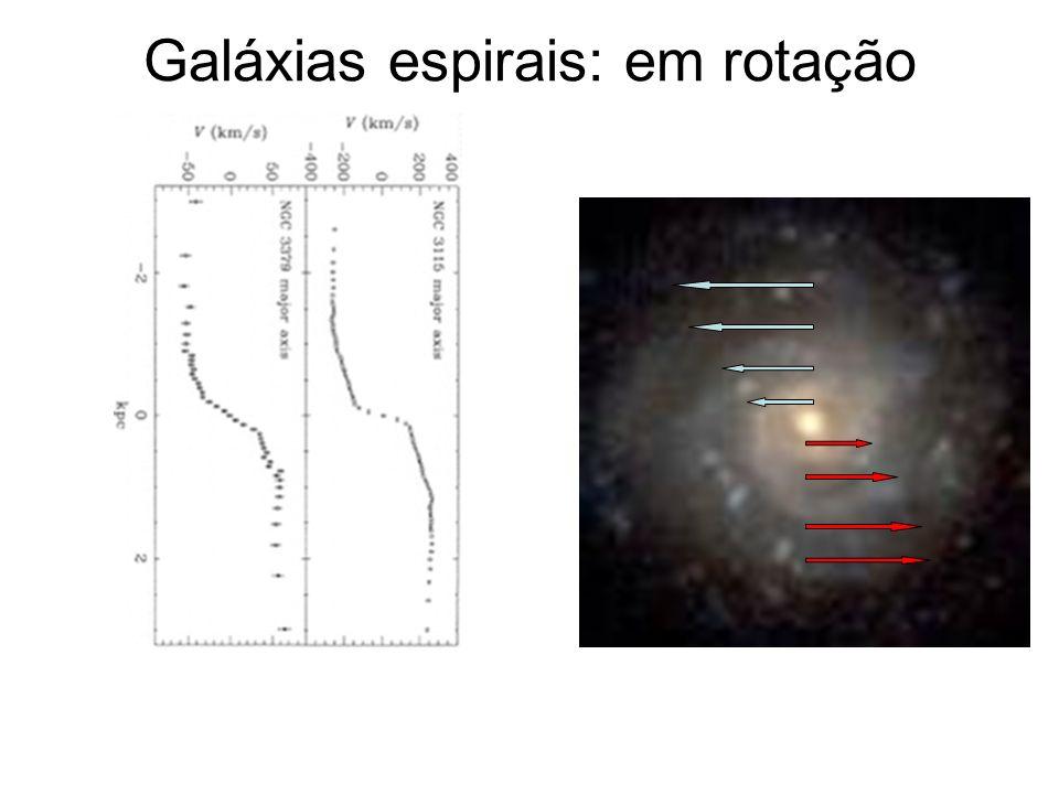 Galáxias espirais: em rotação