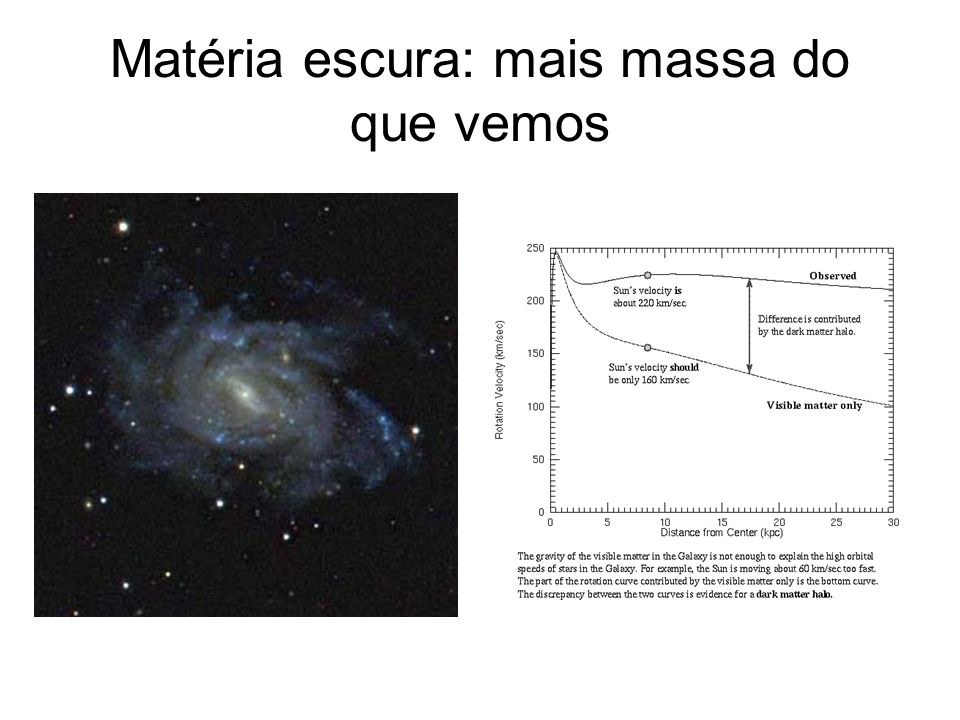 Matéria escura: mais massa do que vemos