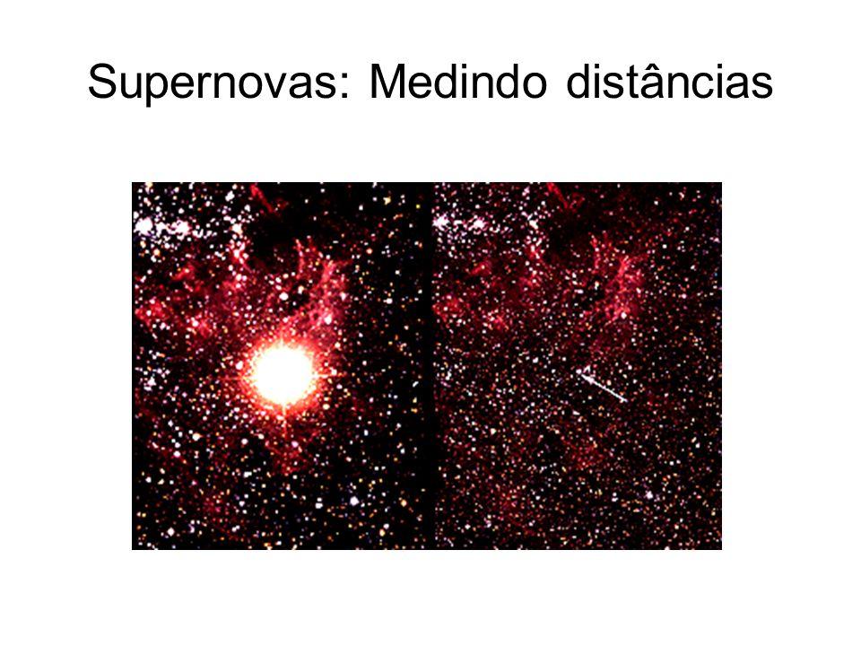 Supernovas: Medindo distâncias