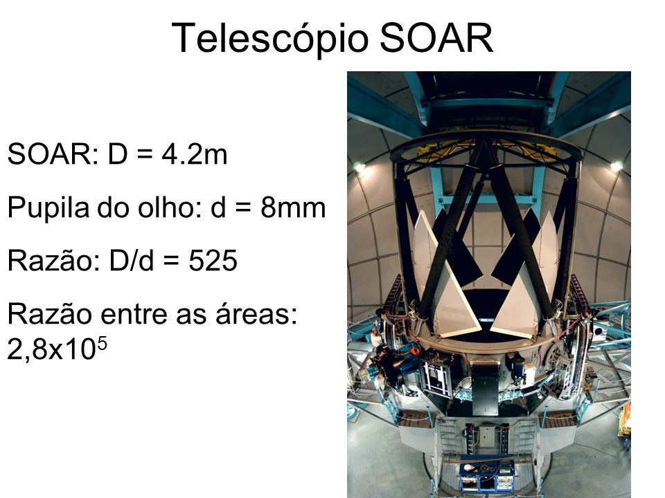 Telescópio SOAR SOAR: D = 4.2m Pupila do olho: d = 8mm