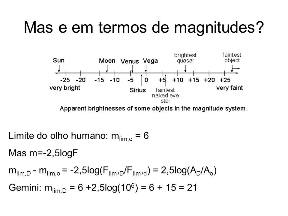Mas e em termos de magnitudes