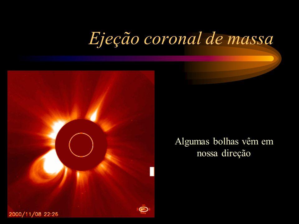 Ejeção coronal de massa