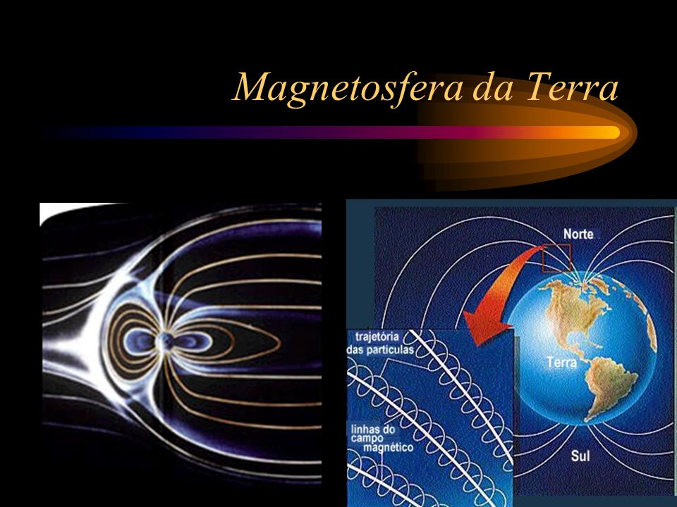Magnetosfera da Terra