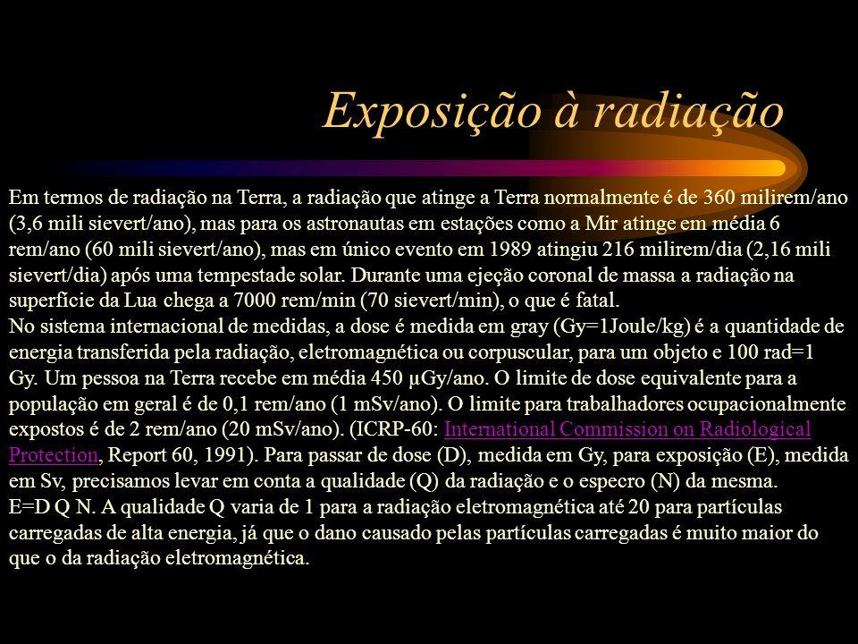 Exposição à radiação