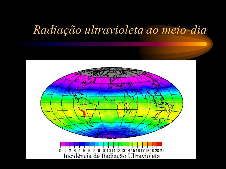 Radiação ultravioleta ao meio-dia
