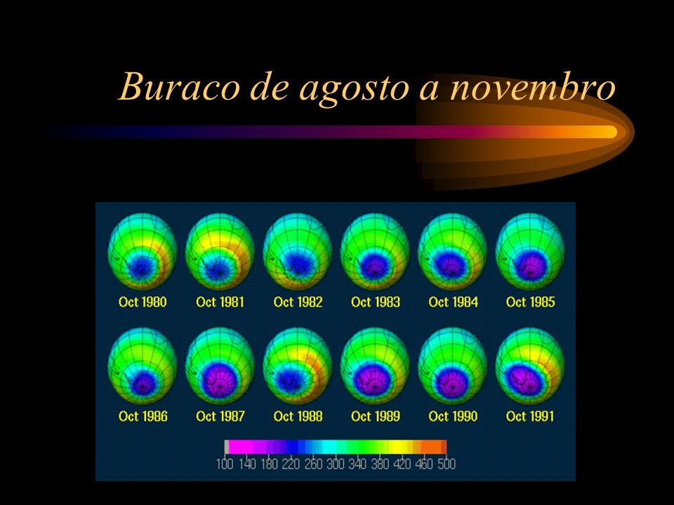 Buraco de agosto a novembro