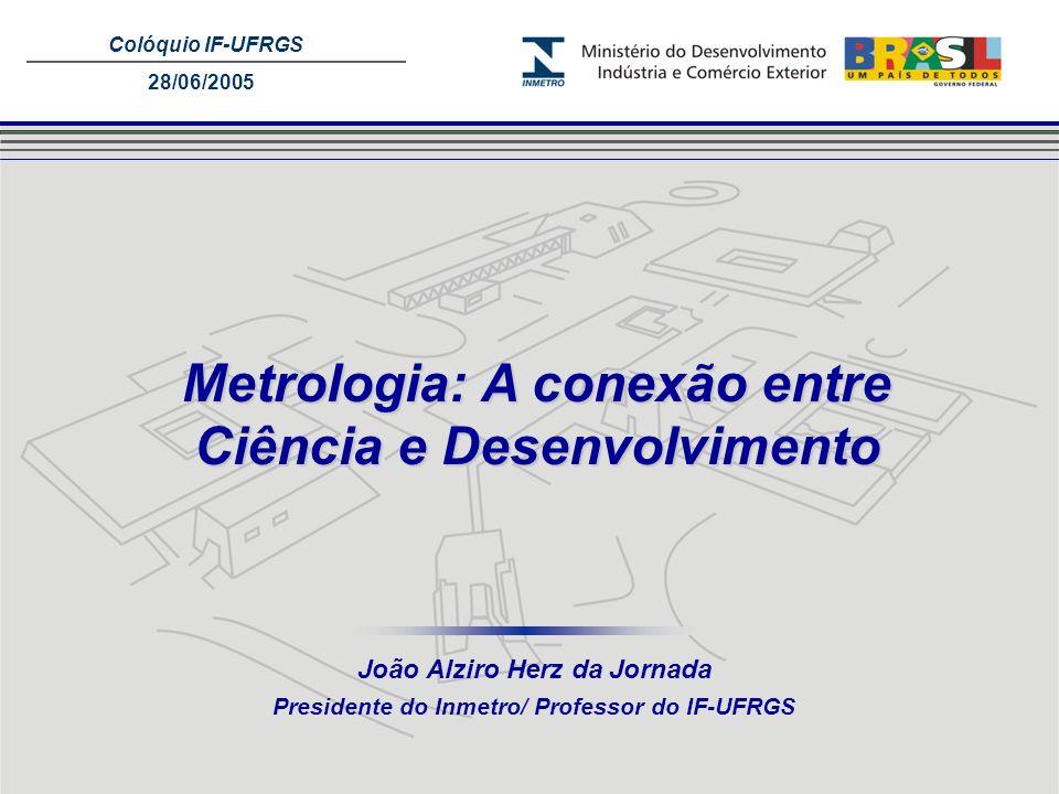 Metrologia: A conexão entre Ciência e Desenvolvimento