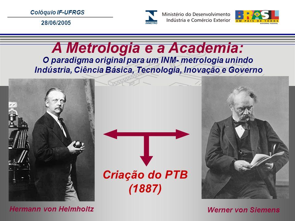 A Metrologia e a Academia: