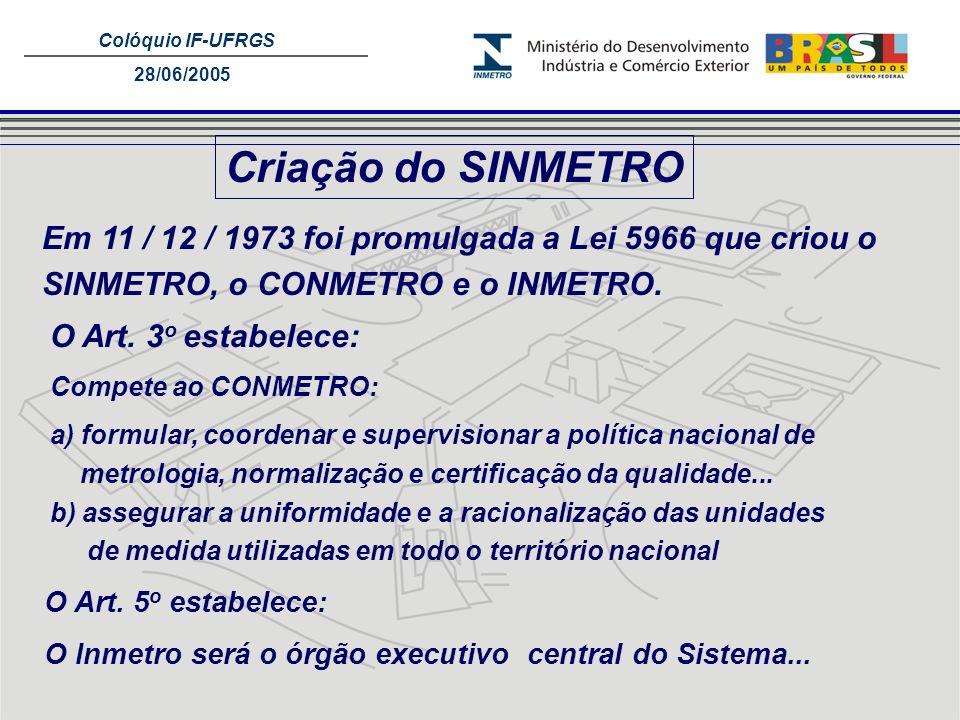 Criação do SINMETRO Em 11 / 12 / 1973 foi promulgada a Lei 5966 que criou o. SINMETRO, o CONMETRO e o INMETRO.