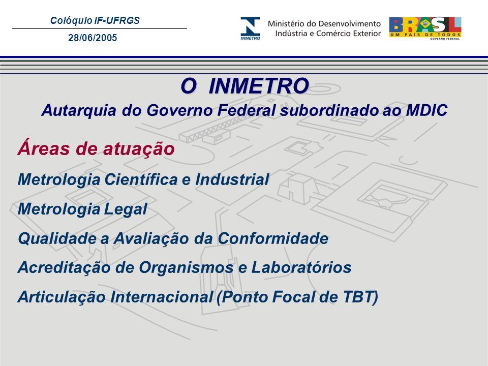 Autarquia do Governo Federal subordinado ao MDIC