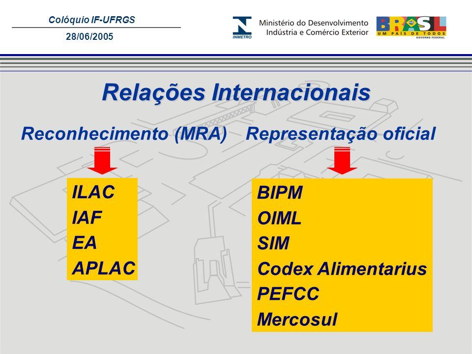 Relações Internacionais Representação oficial