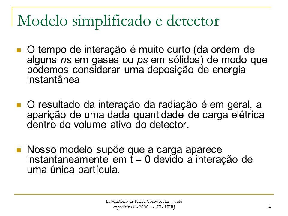 Modelo simplificado e detector