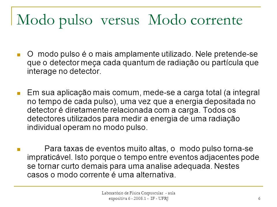 Modo pulso versus Modo corrente