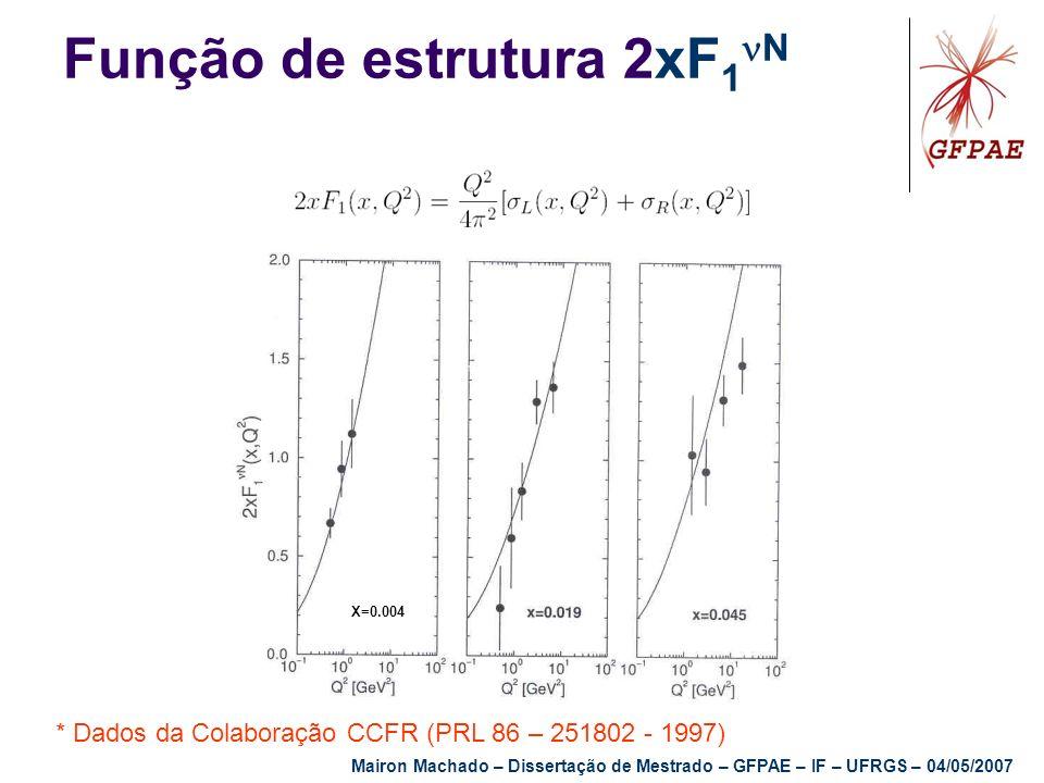 Função de estrutura 2xF1N