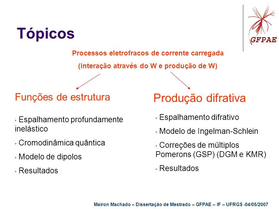 Tópicos Produção difrativa Funções de estrutura Espalhamento difrativo