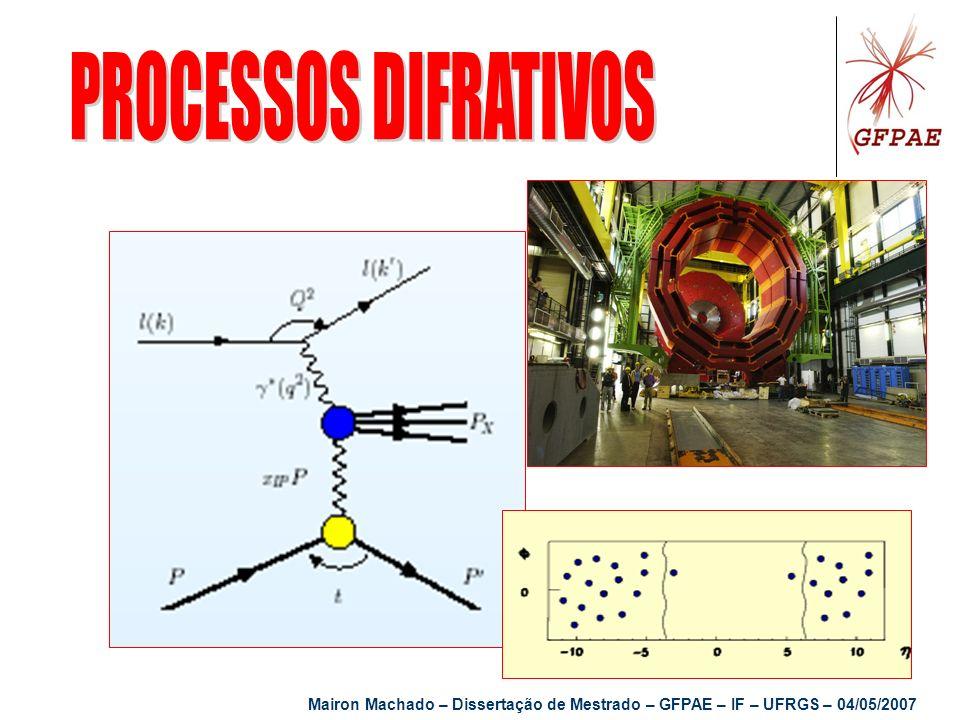 PROCESSOS DIFRATIVOS Mairon Machado – Dissertação de Mestrado – GFPAE – IF – UFRGS – 04/05/2007