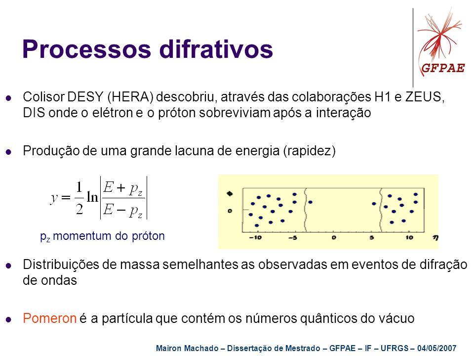 Processos difrativos Colisor DESY (HERA) descobriu, através das colaborações H1 e ZEUS, DIS onde o elétron e o próton sobreviviam após a interação.