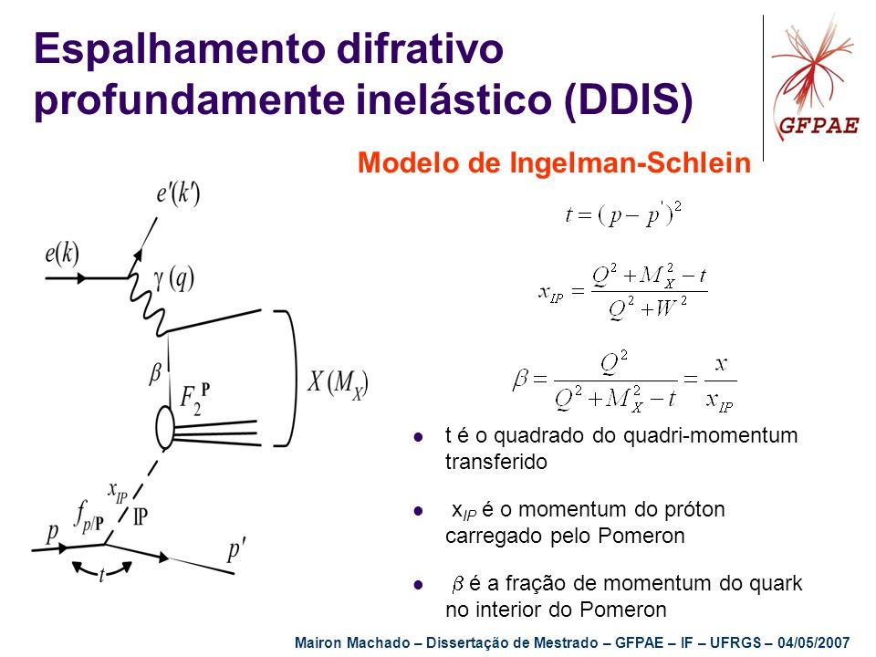 Espalhamento difrativo profundamente inelástico (DDIS)