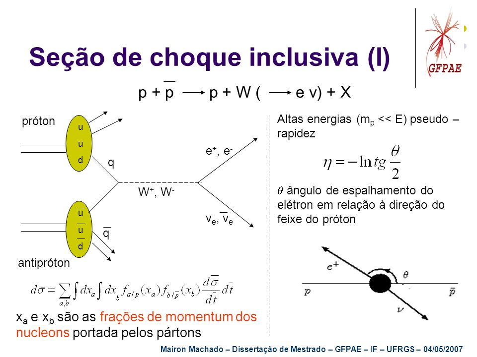 Seção de choque inclusiva (I)