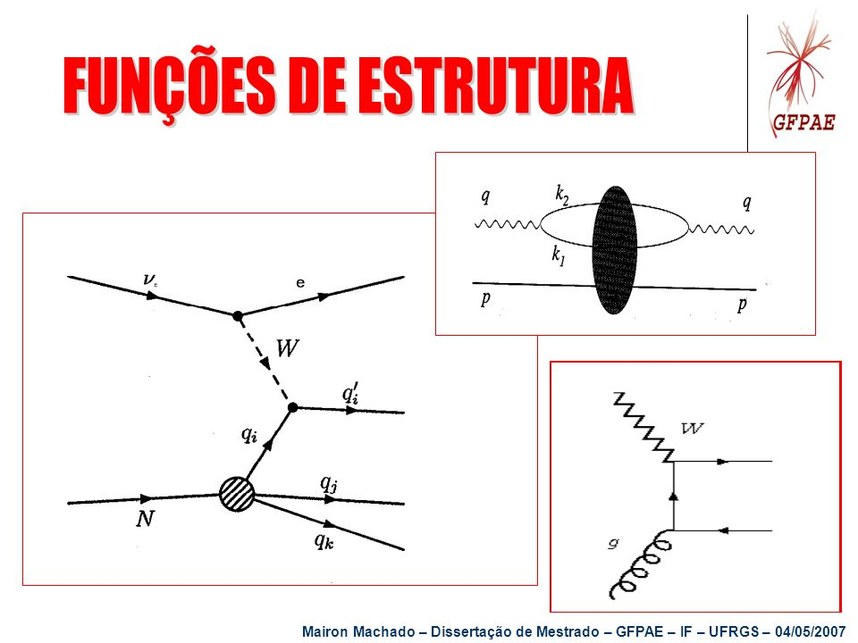 FUNÇÕES DE ESTRUTURA Mairon Machado – Dissertação de Mestrado – GFPAE – IF – UFRGS – 04/05/2007