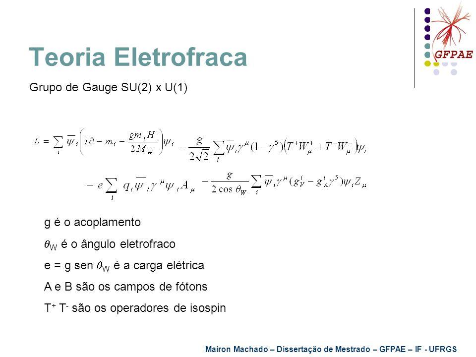 Teoria Eletrofraca Grupo de Gauge SU(2) x U(1) g é o acoplamento