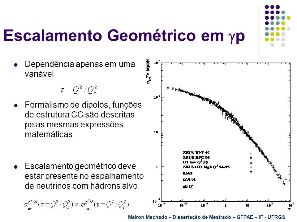 Escalamento Geométrico em p