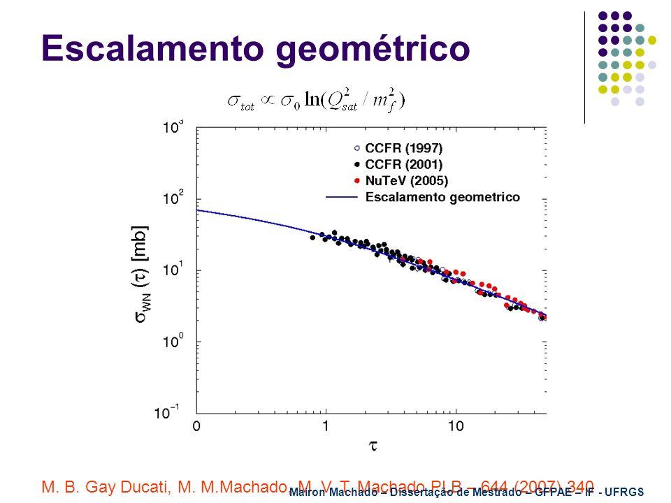 Escalamento geométrico