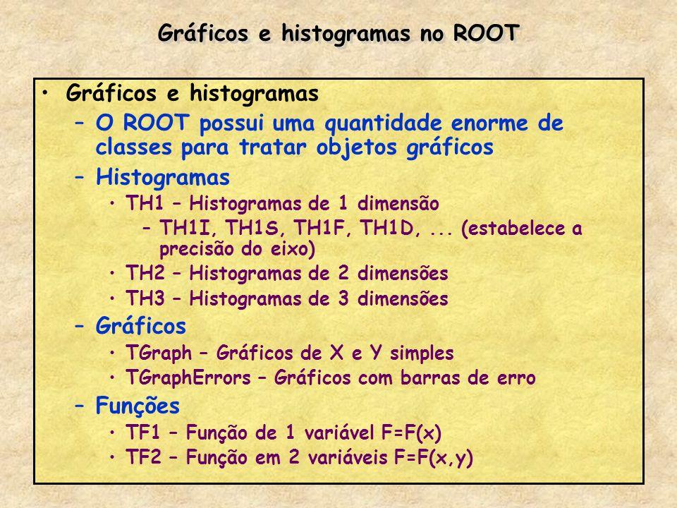 Gráficos e histogramas no ROOT