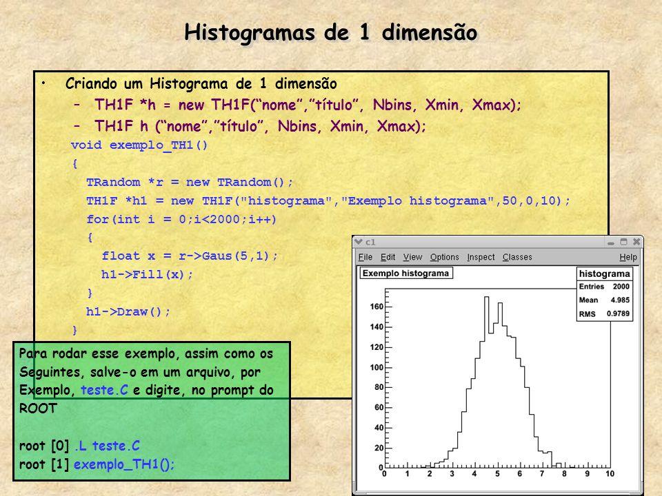 Histogramas de 1 dimensão