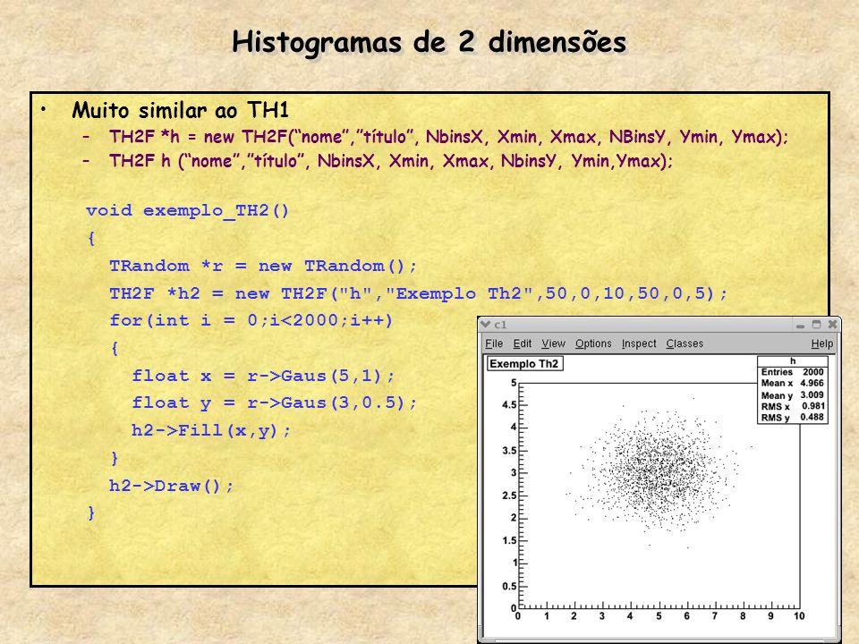 Histogramas de 2 dimensões