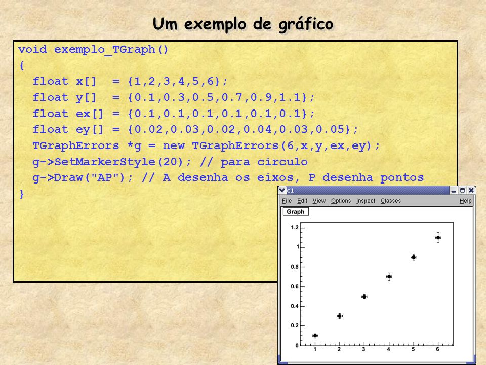 Um exemplo de gráfico void exemplo_TGraph() {