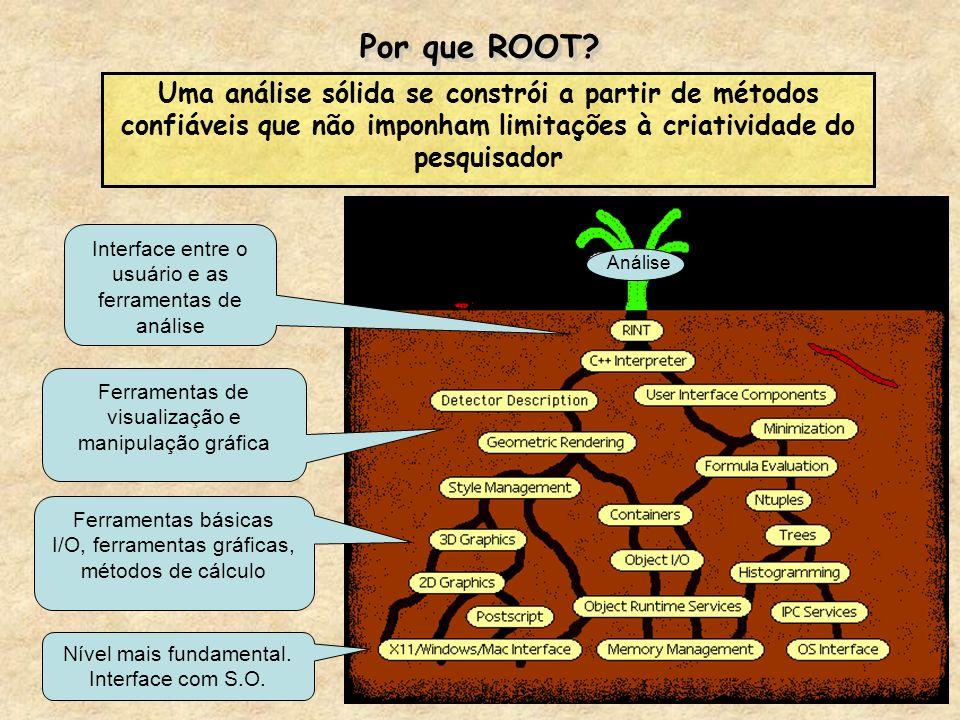 Por que ROOT Uma análise sólida se constrói a partir de métodos confiáveis que não imponham limitações à criatividade do pesquisador.