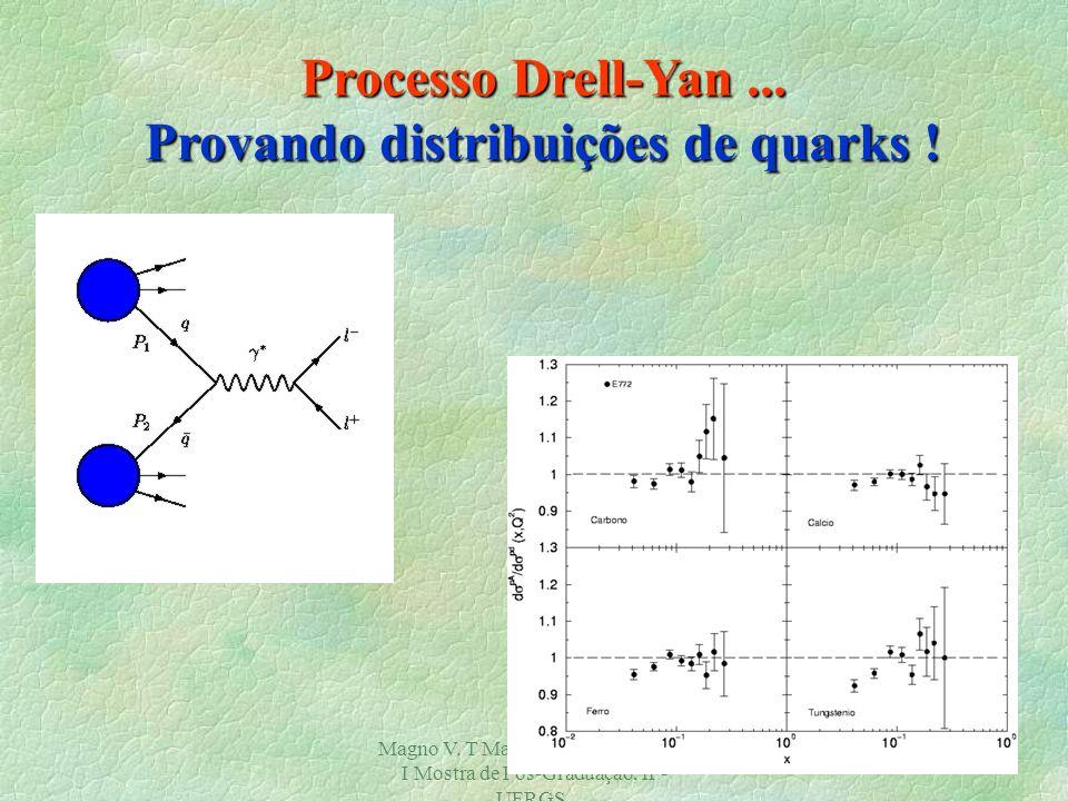 Provando distribuições de quarks !