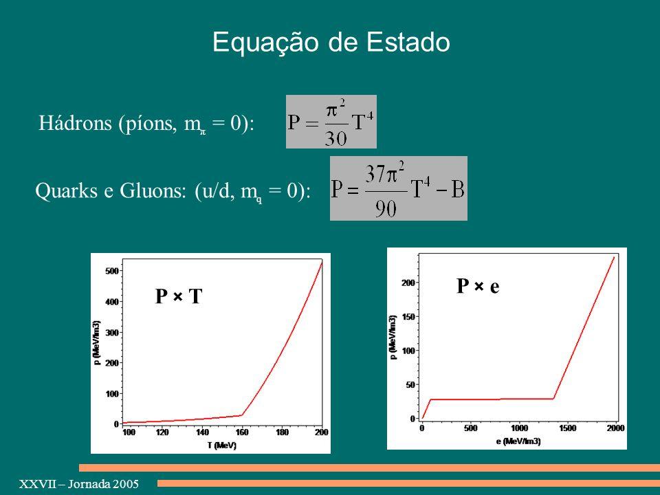 Equação de Estado Hádrons (píons, mπ = 0):