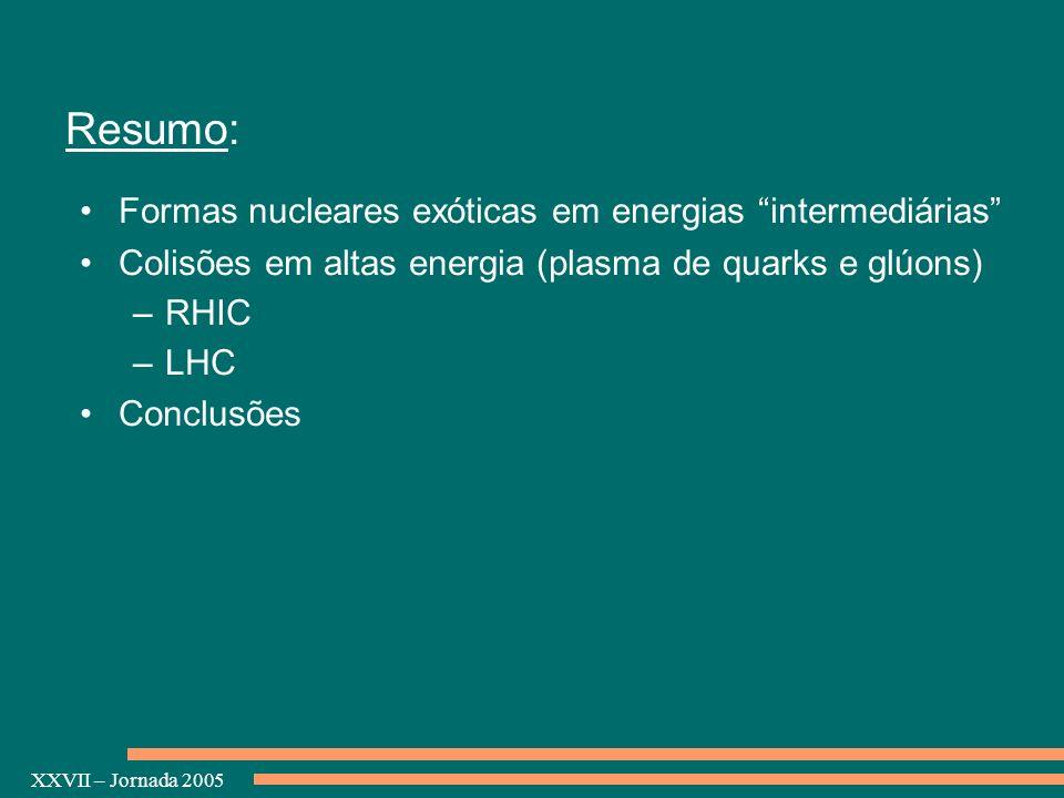 Resumo: Formas nucleares exóticas em energias intermediárias