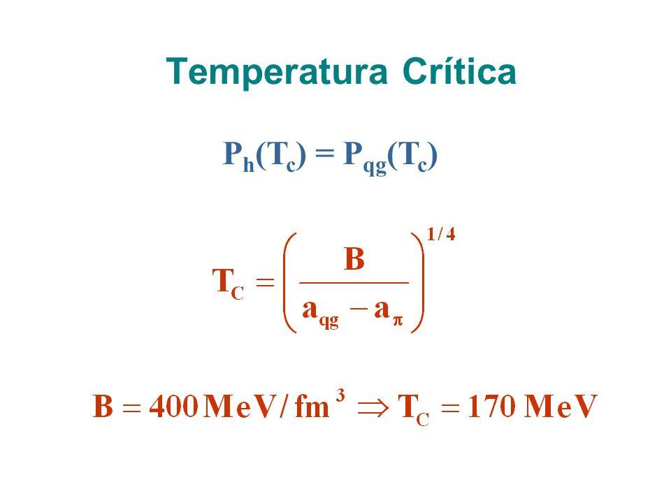 Temperatura Crítica Ph(Tc) = Pqg(Tc)