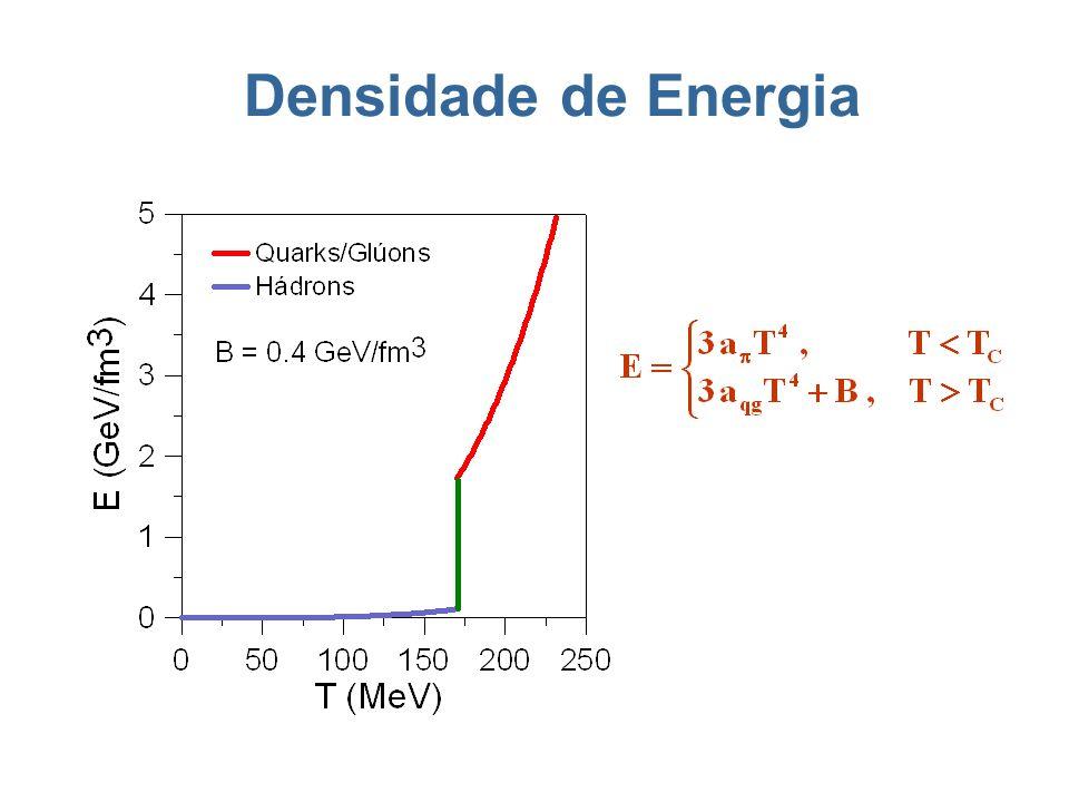 Densidade de Energia
