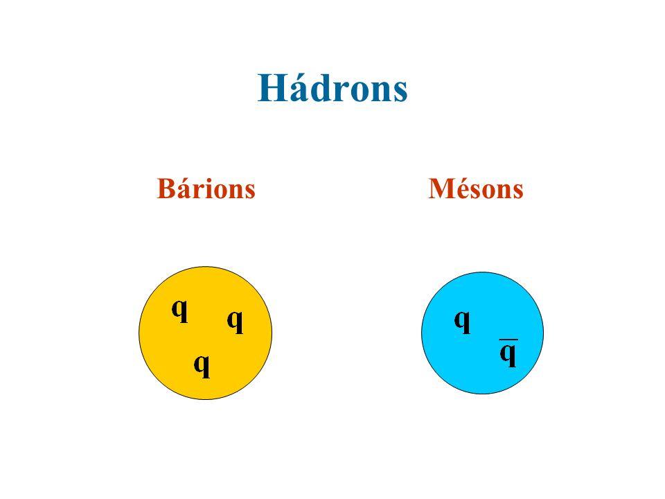 Hádrons Bárions Mésons