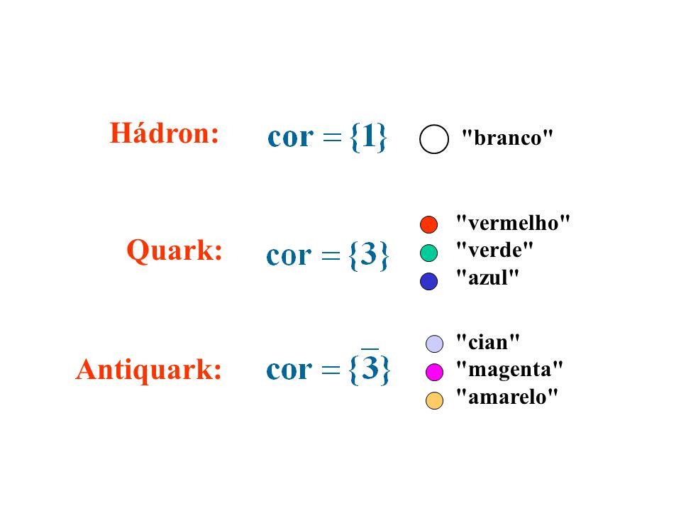 Hádron: Quark: Antiquark: branco vermelho verde azul cian