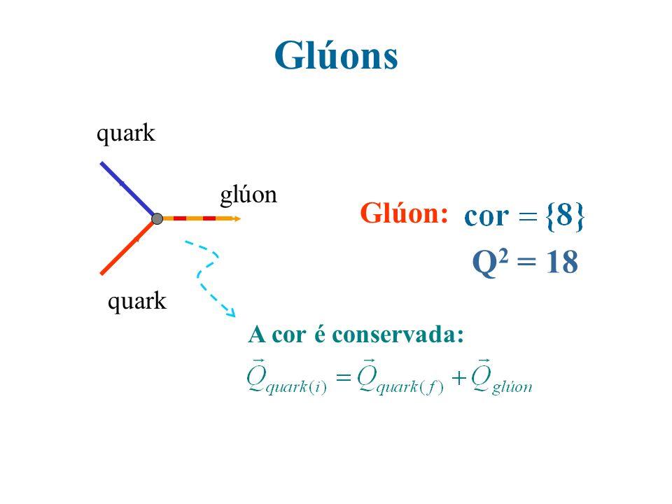 Glúons quark glúon Glúon: Q2 = 18 quark A cor é conservada: