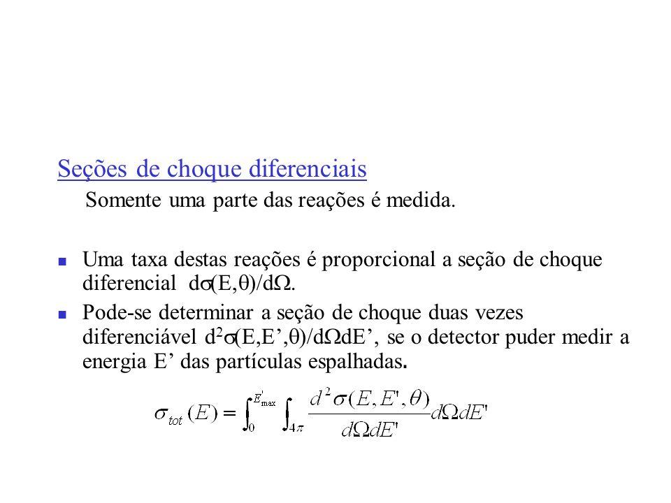 Seções de choque diferenciais