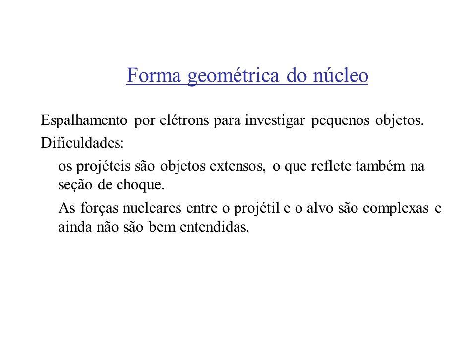Forma geométrica do núcleo